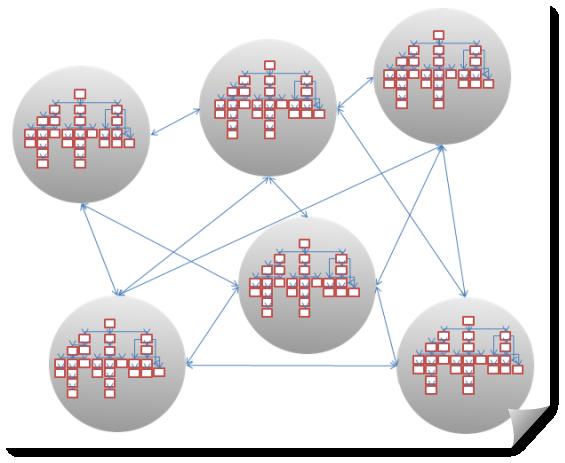 煉獄ネットワーク