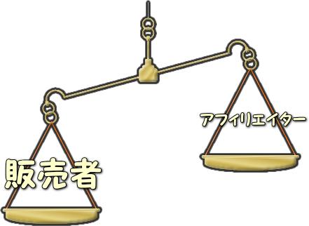 坂田智康 教材評価~初心者向けに作らないわけ(その2)