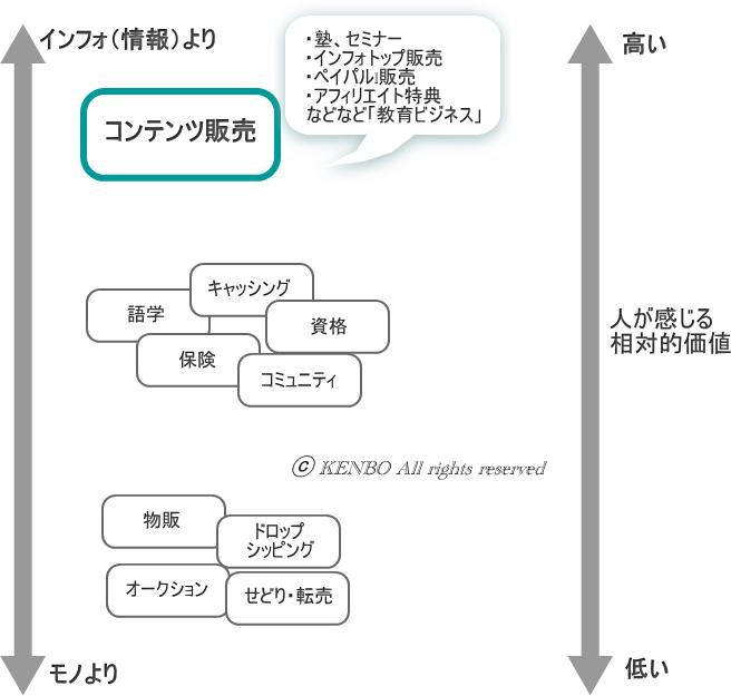 position-cm-kenbo